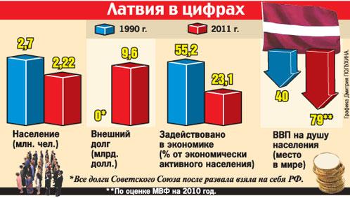http://www.yuri-kuzovkov.ru/journalism/world_crisis/19_pic6.jpg